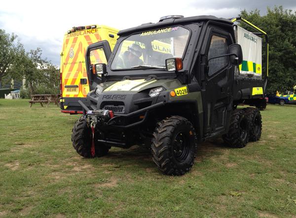 BORDA ATV Off-Road Training - Standard Level