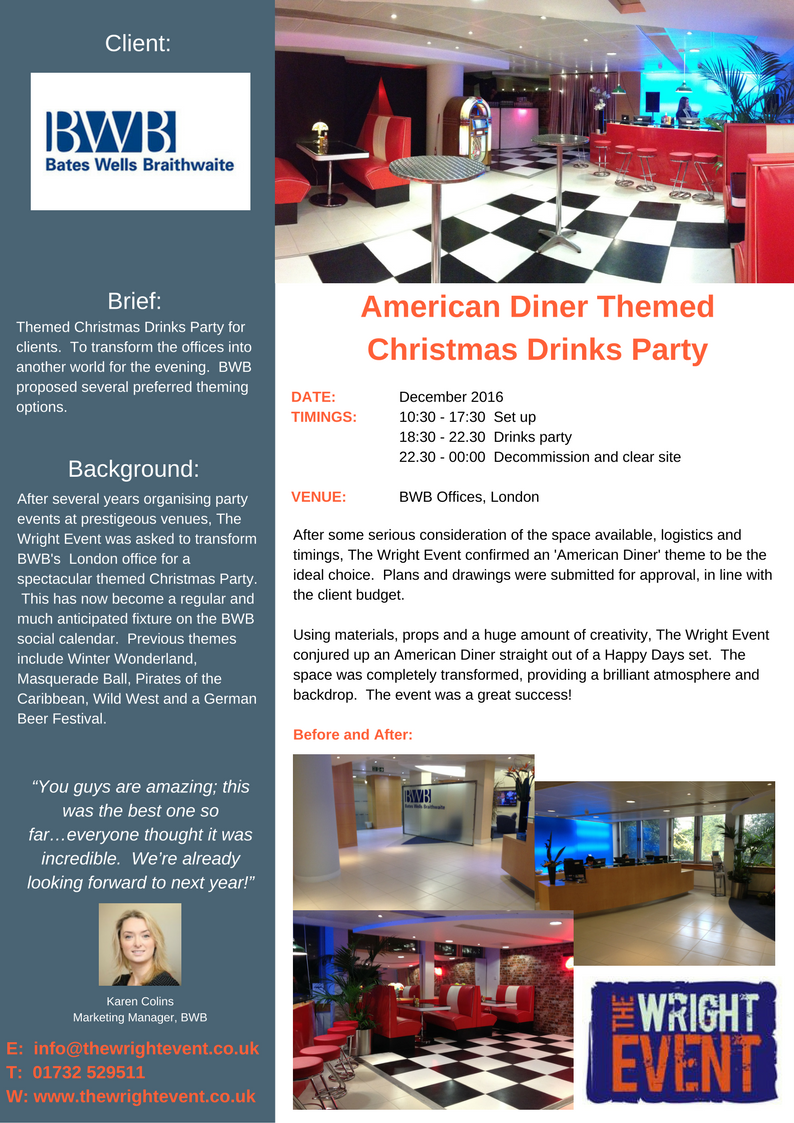 London-corporate-event-case-study